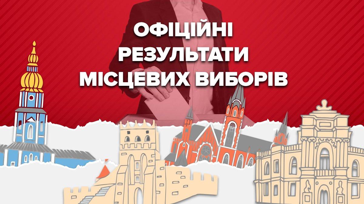ЦВК опублікувала результати виборів до Підгородненської міської ради